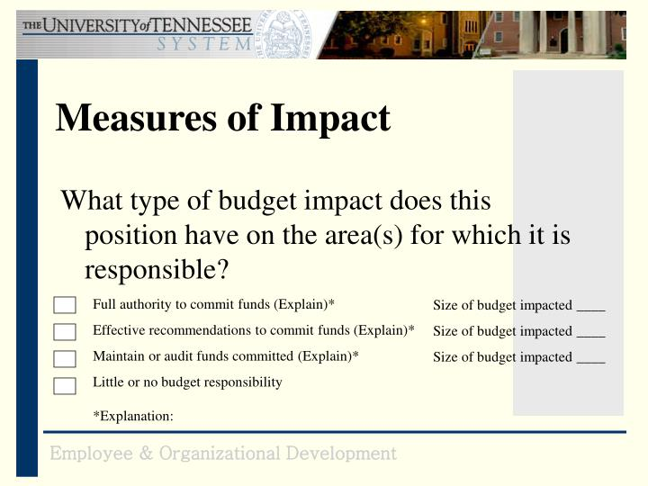 Measures of Impact