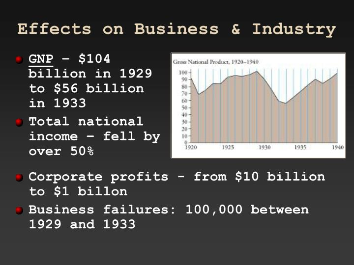 Corporate profits - from $10 billion to $1 billon