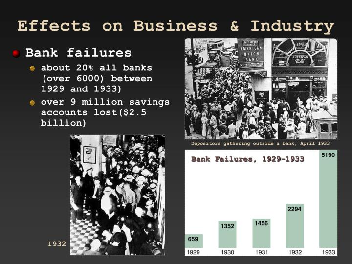 Effects on Business & Industry