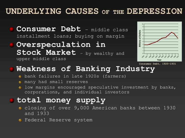 Weakness of Banking Industry