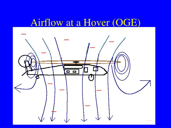 Airflow at a Hover (OGE)