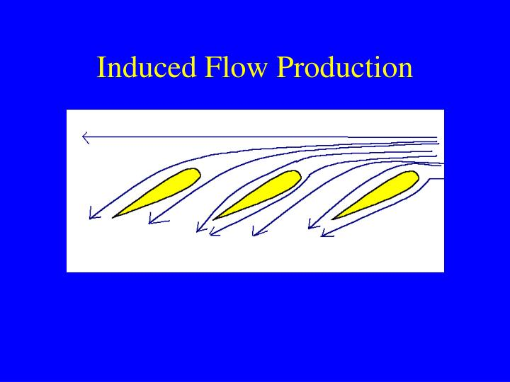 Induced Flow Production