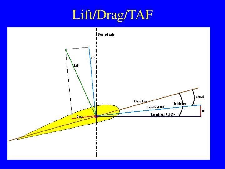 Lift/Drag/TAF