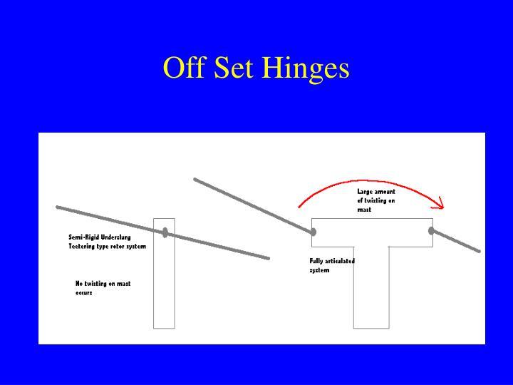 Off Set Hinges