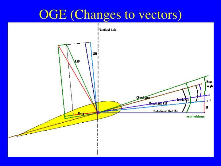 OGE (Changes to vectors)