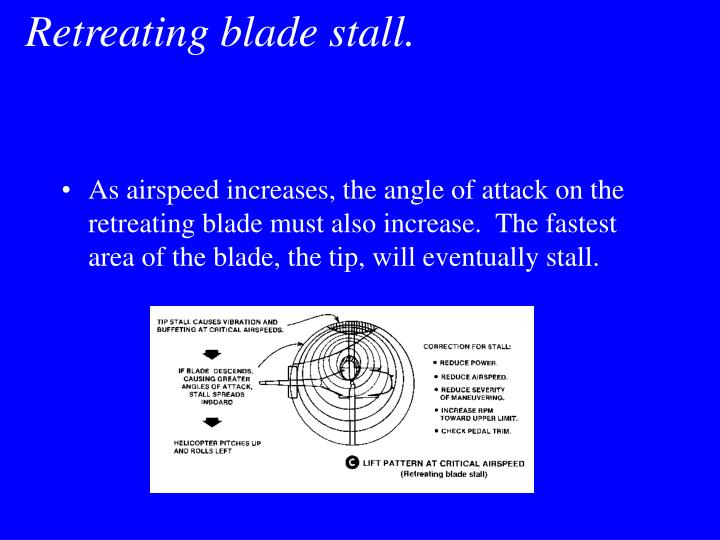 Retreating blade stall.