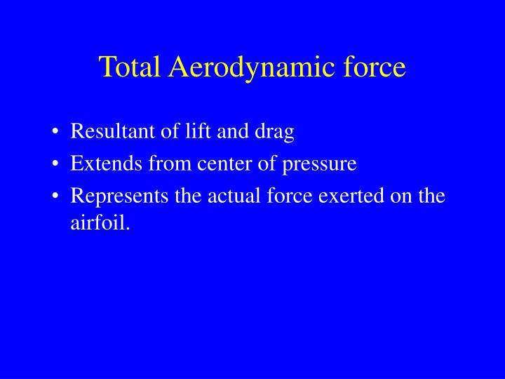 Total Aerodynamic force