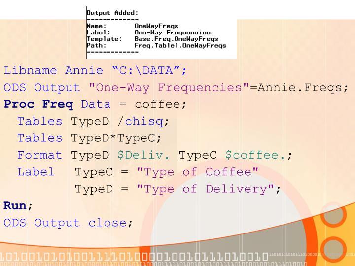 """Libname Annie """"C:\DATA"""";"""