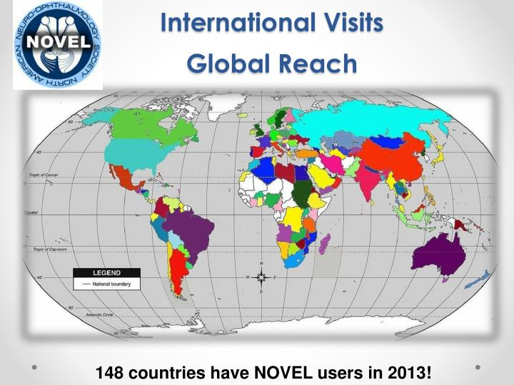 International Visits