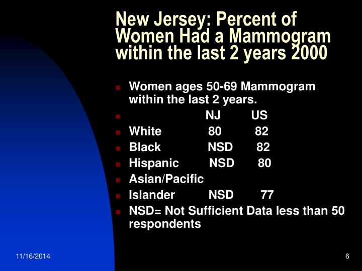 New Jersey: Percent of Women Had a Mammogram within the last 2 years 2000