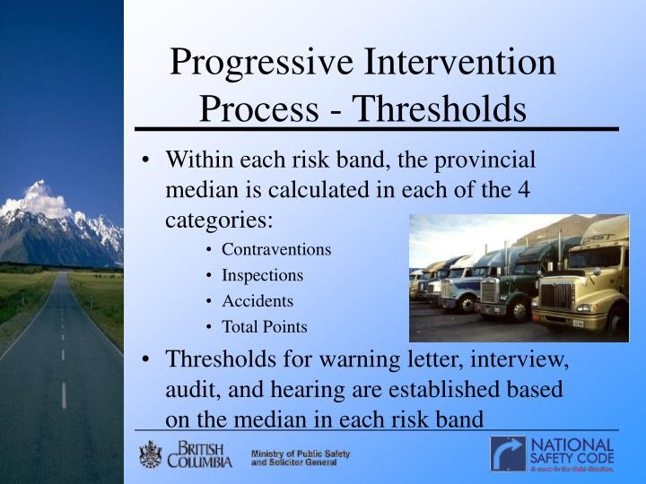 Progressive Intervention Process - Thresholds