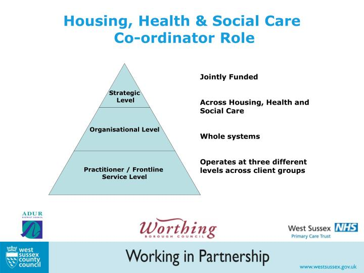 Housing, Health & Social Care