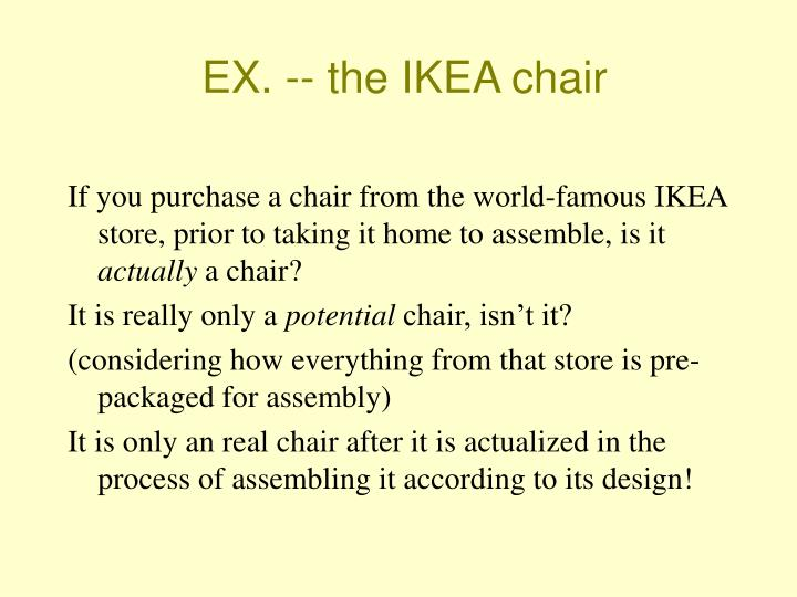 EX. -- the IKEA chair
