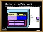 blackboard and standards