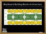 blackboard building blocks architecture