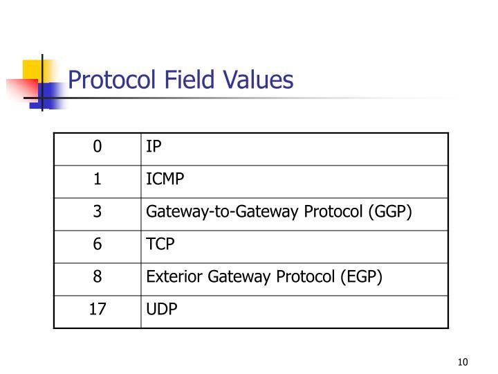 Protocol Field Values