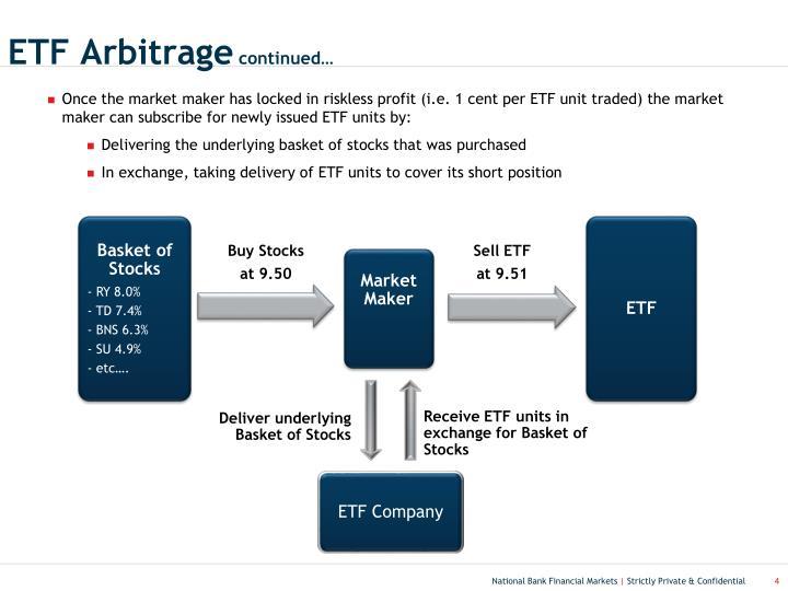 ETF Arbitrage