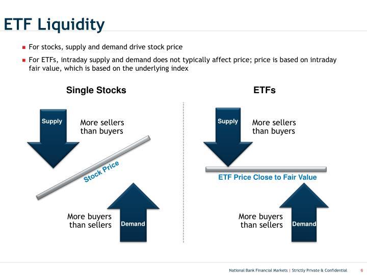ETF Liquidity