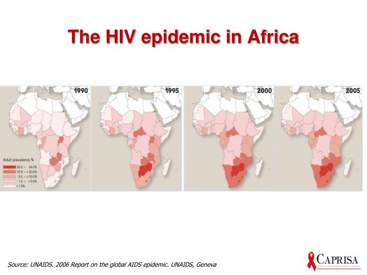 The HIV epidemic in Africa
