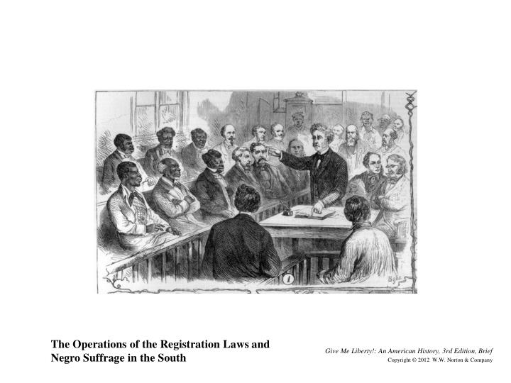 The Operations of the Registration Laws and