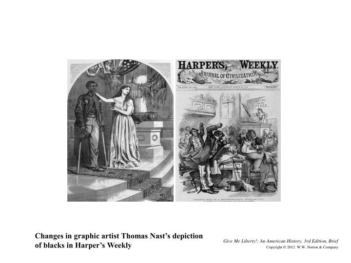 Changes in graphic artist Thomas Nast's depiction