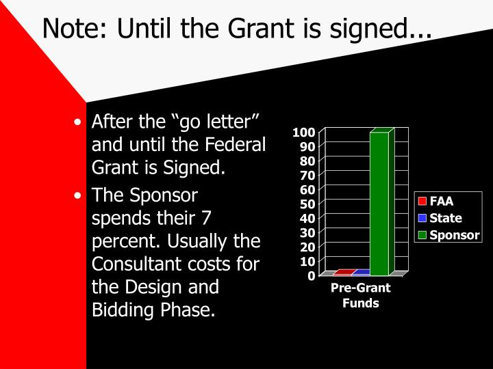 Note: Until the Grant is signed...