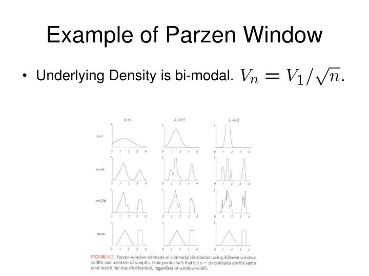 Example of Parzen Window