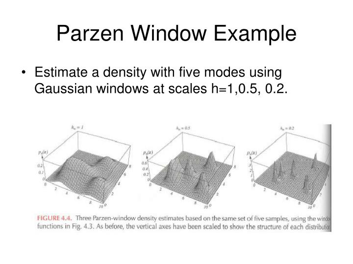 Parzen Window Example