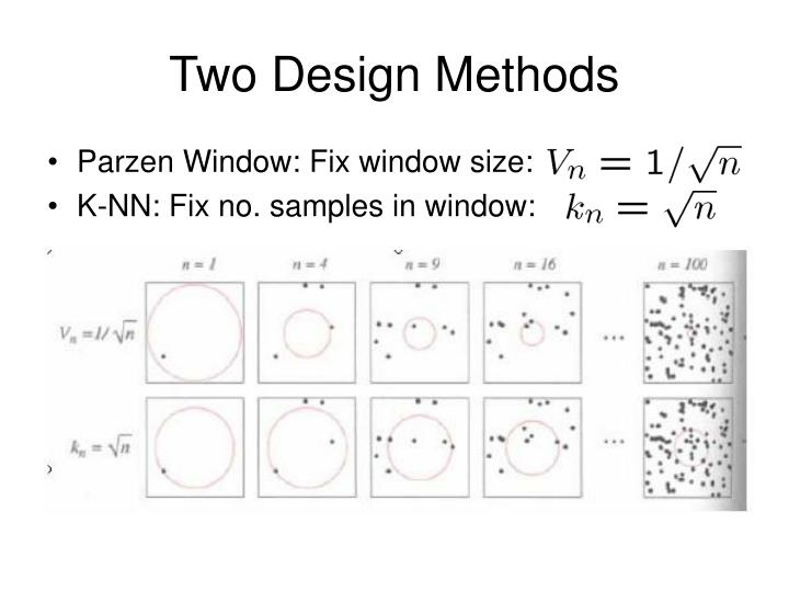 Two Design Methods