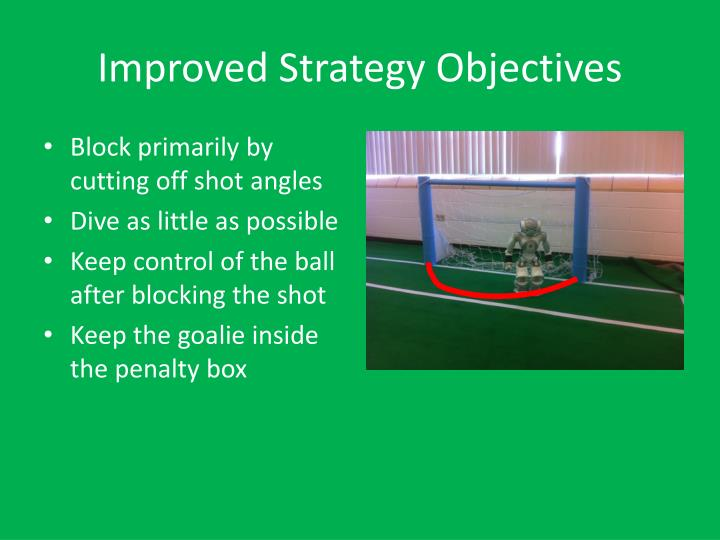Improved Strategy Objectives