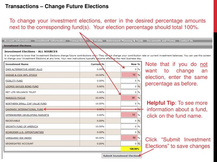 Transactions – Change Future Elections