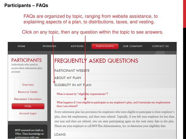 Participants – FAQs