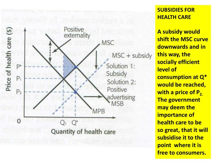 SUBSIDIES FOR HEALTH CARE