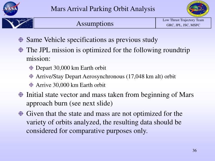 Mars Arrival Parking Orbit Analysis