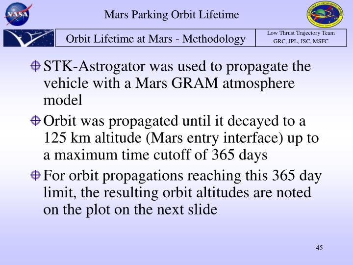 Mars Parking Orbit Lifetime