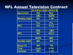 nfl annual television contract