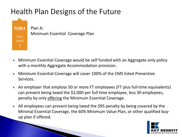 Health Plan Designs of the Future