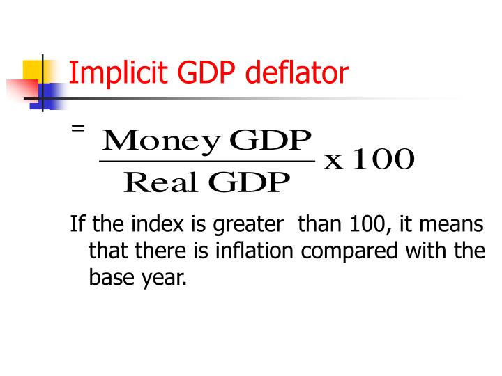 Implicit GDP deflator