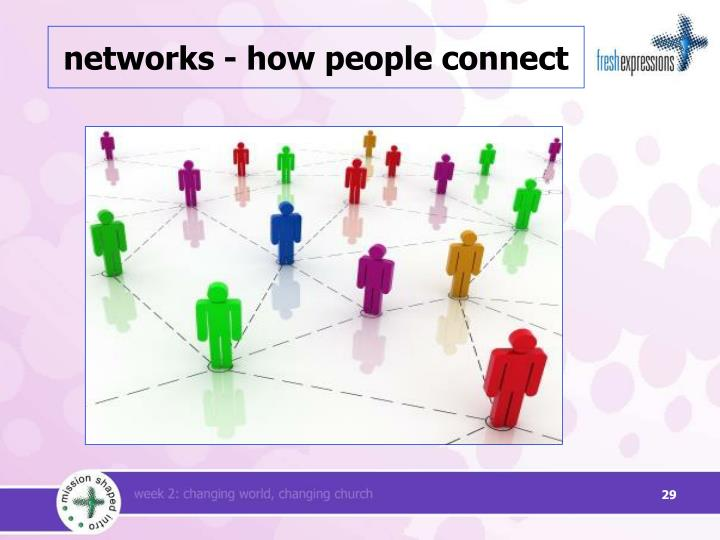 networks - how people connect