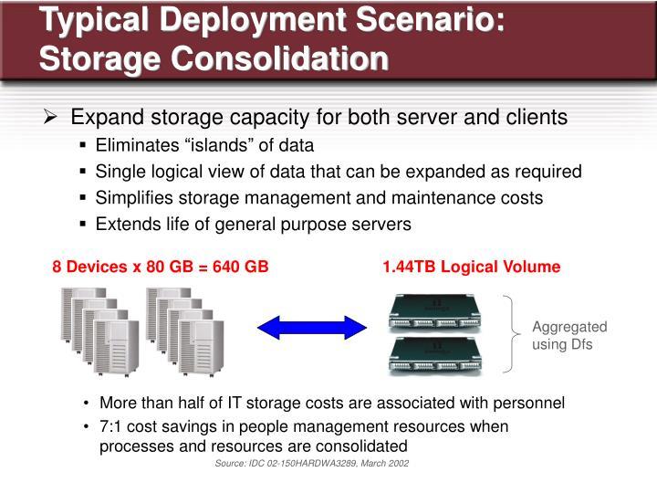 Typical Deployment Scenario: