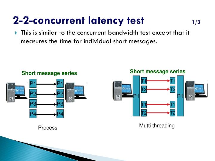 2-2-concurrent latency test