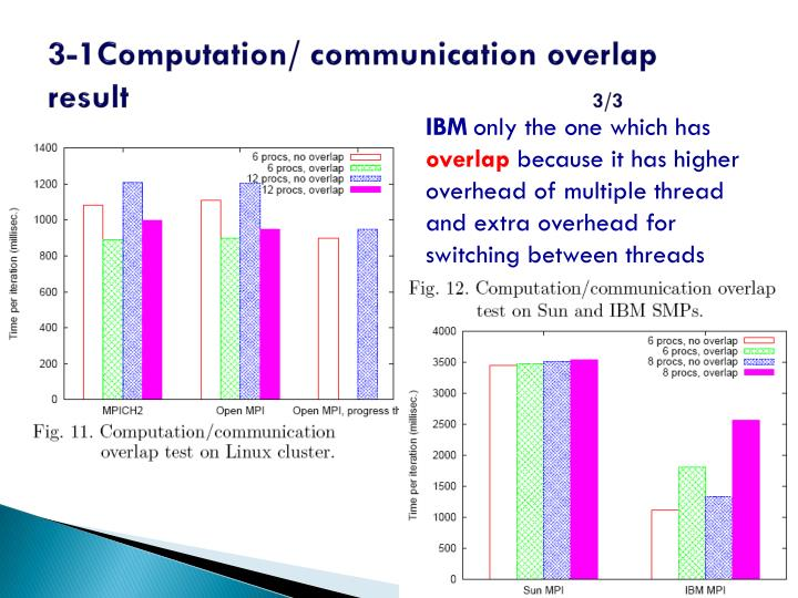 3-1Computation