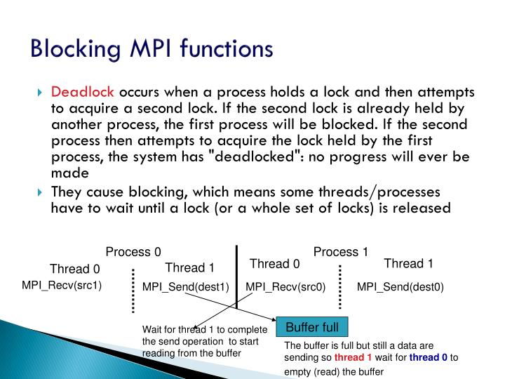 Blocking MPI functions