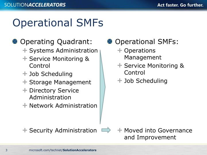 Operational SMFs