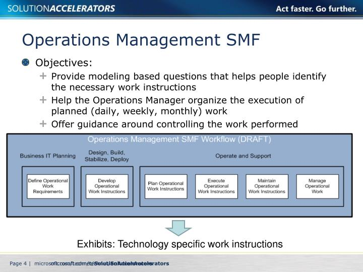 Operations Management SMF