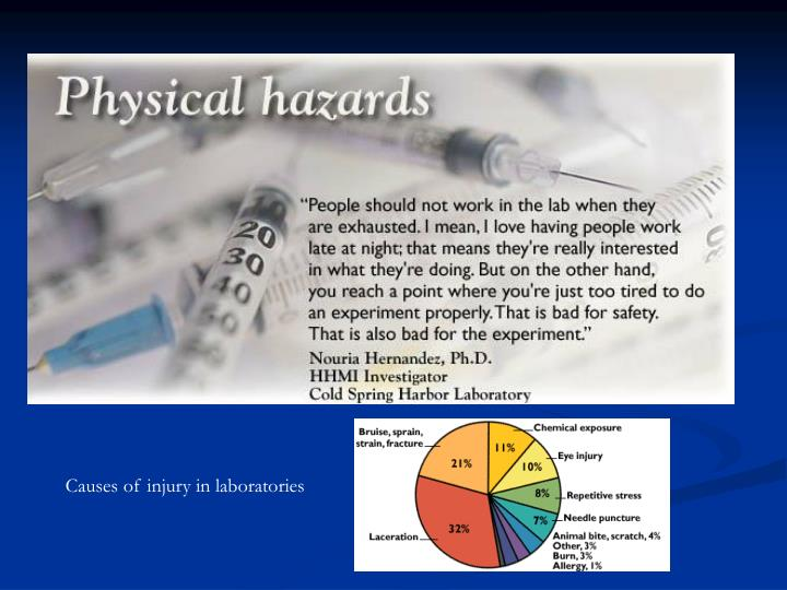 Causes of injury in laboratories