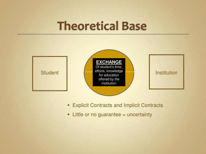 Theoretical base