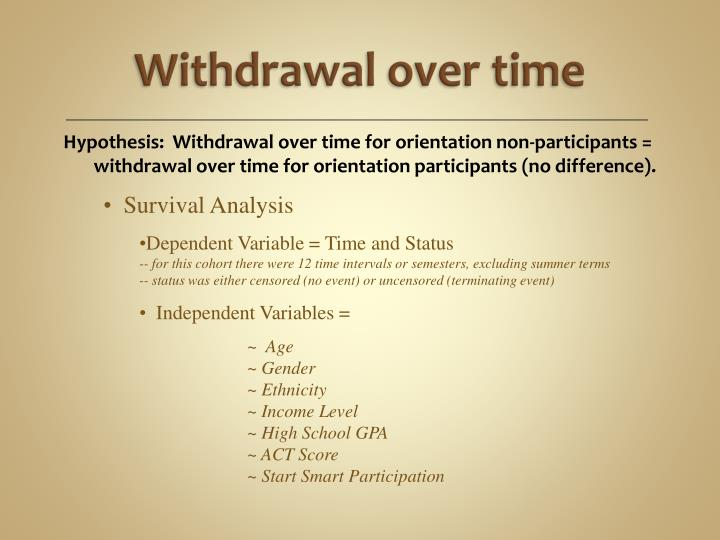 Withdrawal over time