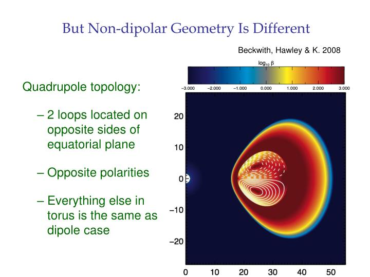 But Non-dipolar Geometry Is Different