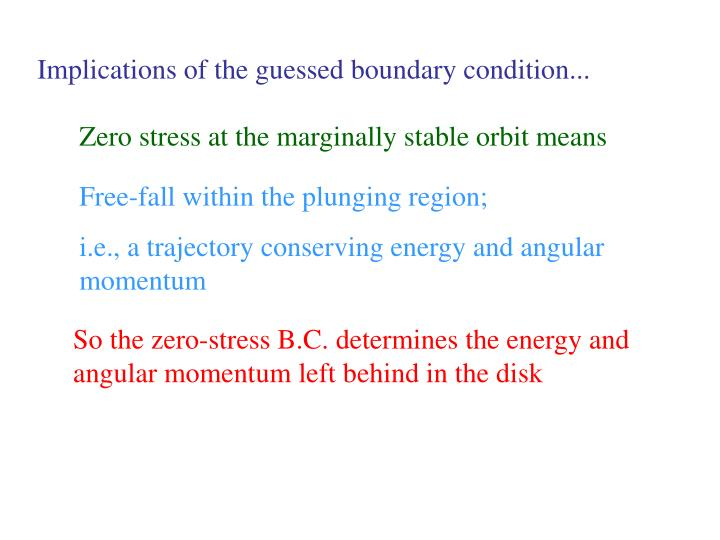 Implications of the guessed boundary condition...